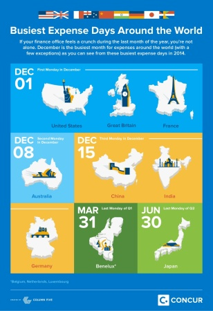 busiest-expense-days-around-the-world-1-1024